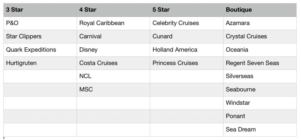cruise-comparison